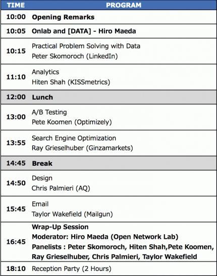 Onlab Data Conference Peatix