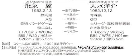 【大森望のSF喫茶 #8】 大森望×ラバーガール「DVD『ラバーガールsolo live+「T/